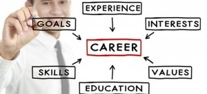 career-plan-870x400